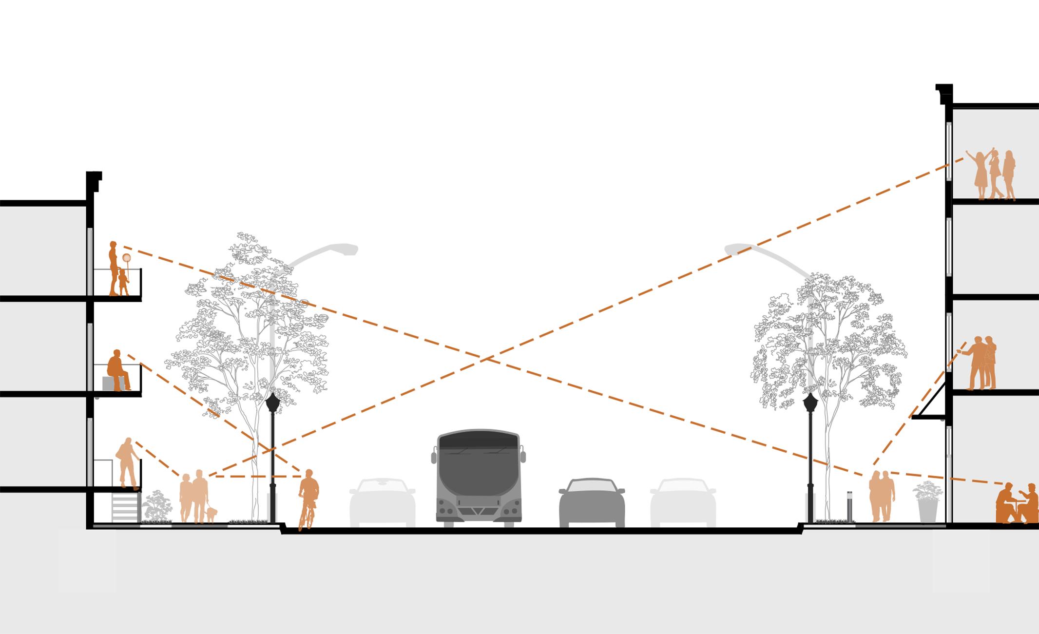 illustration of natural surveillance
